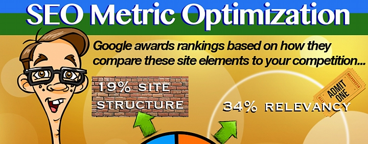 The New SEO: Metric Optimization [VIDEO]